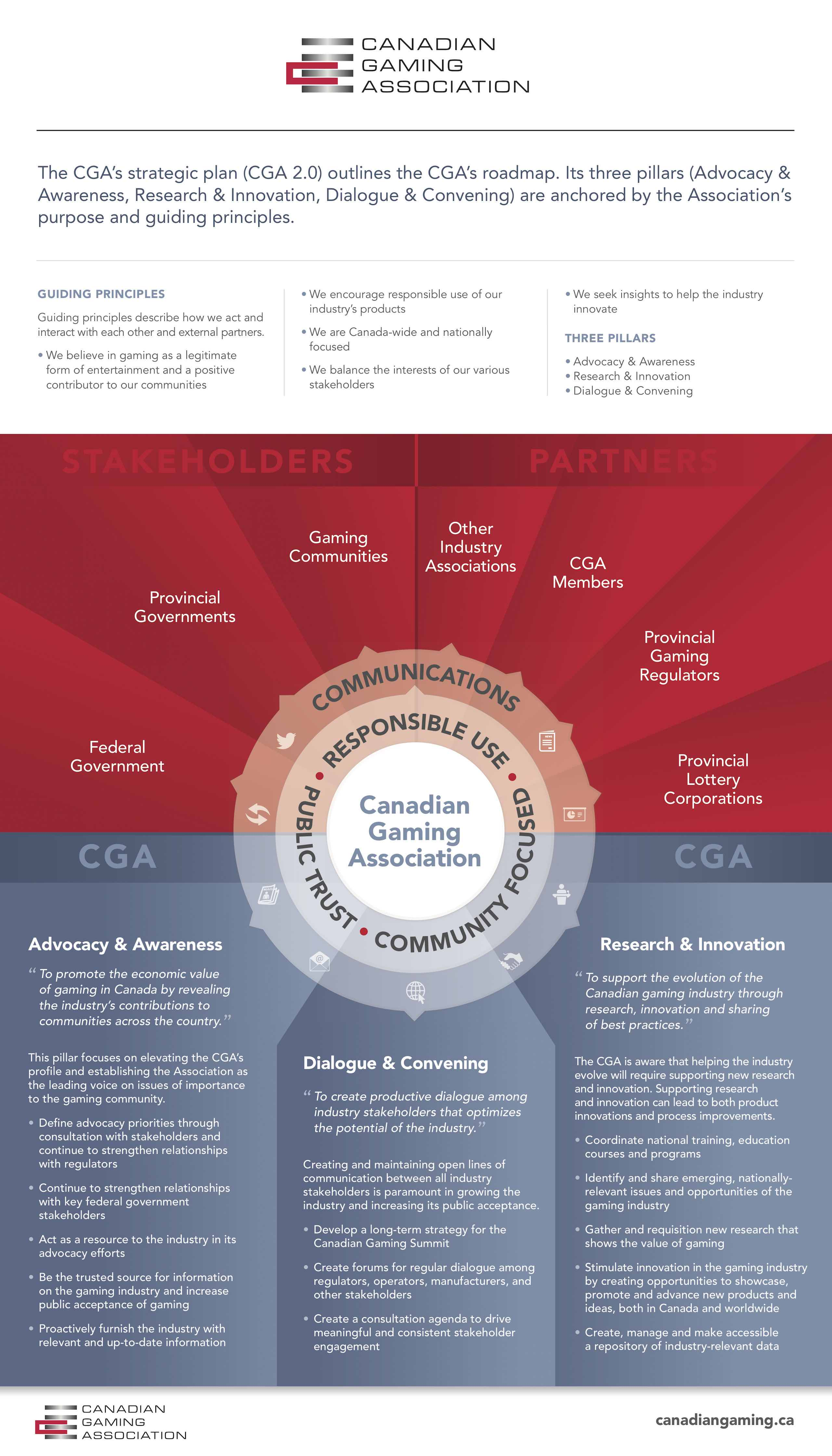 CGA_Expanded_Infographic_B